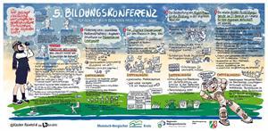 Fünfte Bildungskonferenz setzt weitere Schwerpunkte in der digitalen Bildung – Ministerin Yvonne Gebauer lobt Engagement in der Region