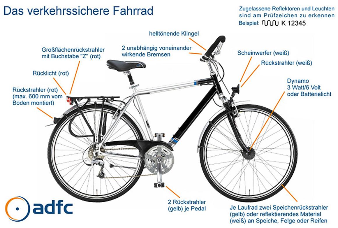 Verkehrssicherheit Stadt Bergisch Gladbach